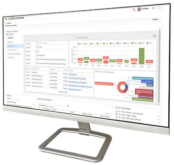 dashboard for crm in mechanical and plant engineering_release-8-11_on-desktop_GEDYS-IntraWare