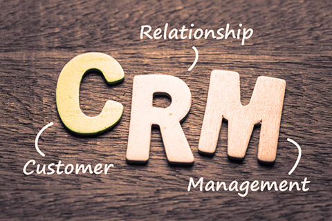 CRM-Wiki: Image to the meaning of the abbreviation CRM